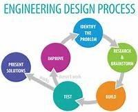 Enginnering Design Graphic